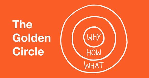 The Golden Circle by Simon Sinek